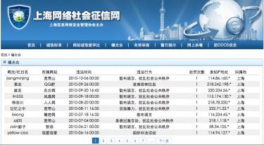 zwarte lijst van Chinese internetburgers