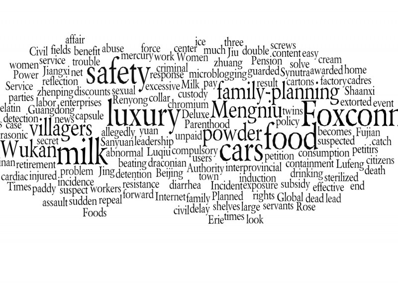 A word cloud created from words commonly deleted, pulled from Sonya Yan Song's research.