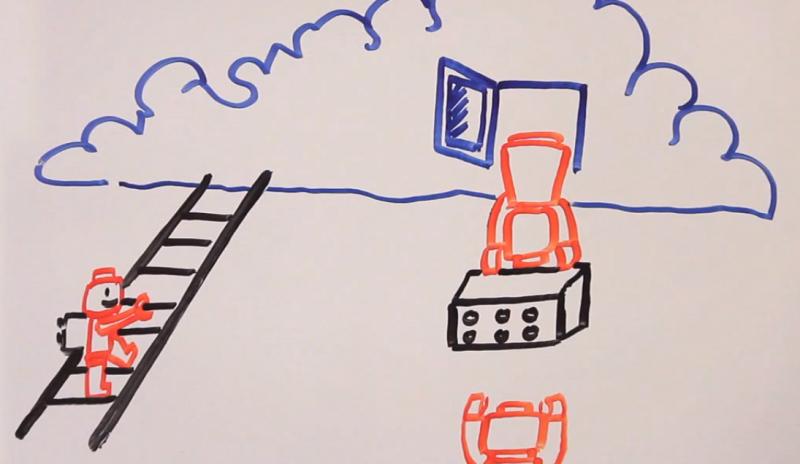 Caricature de nuage de la vidéo Fundacion Karisma.