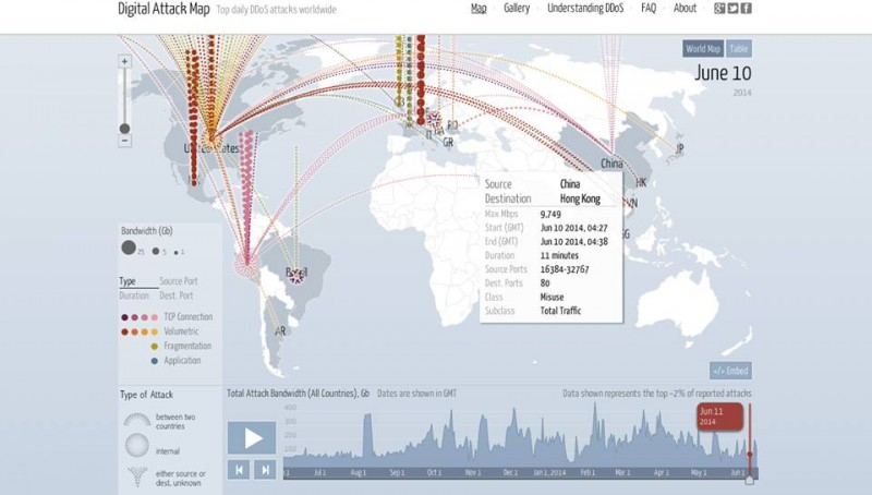Digital Attack Map on June 10. Destination Hong Kong.