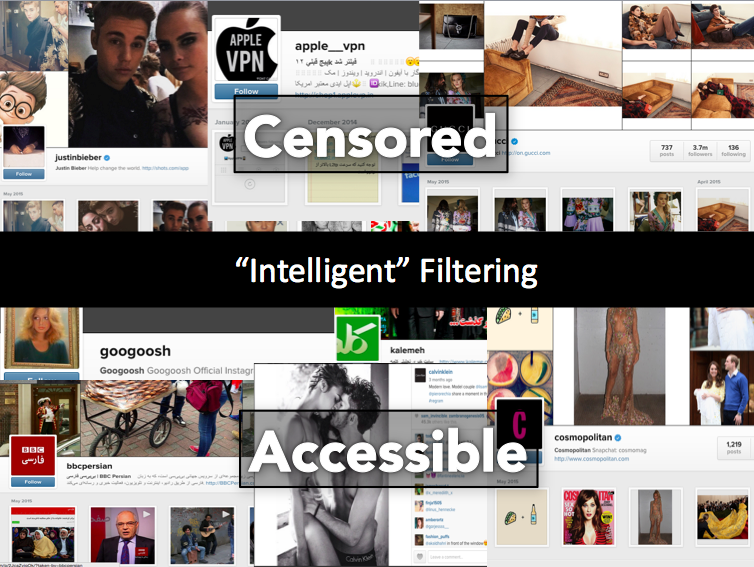 Censored and accessible pages on Instagram. Images mixed by Mahsa Alimardani.